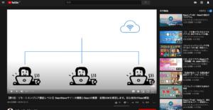 YouTubeでプログラミング学習!?YouTubeで配信されているオンライン学習チャンネルについてまとめてみた